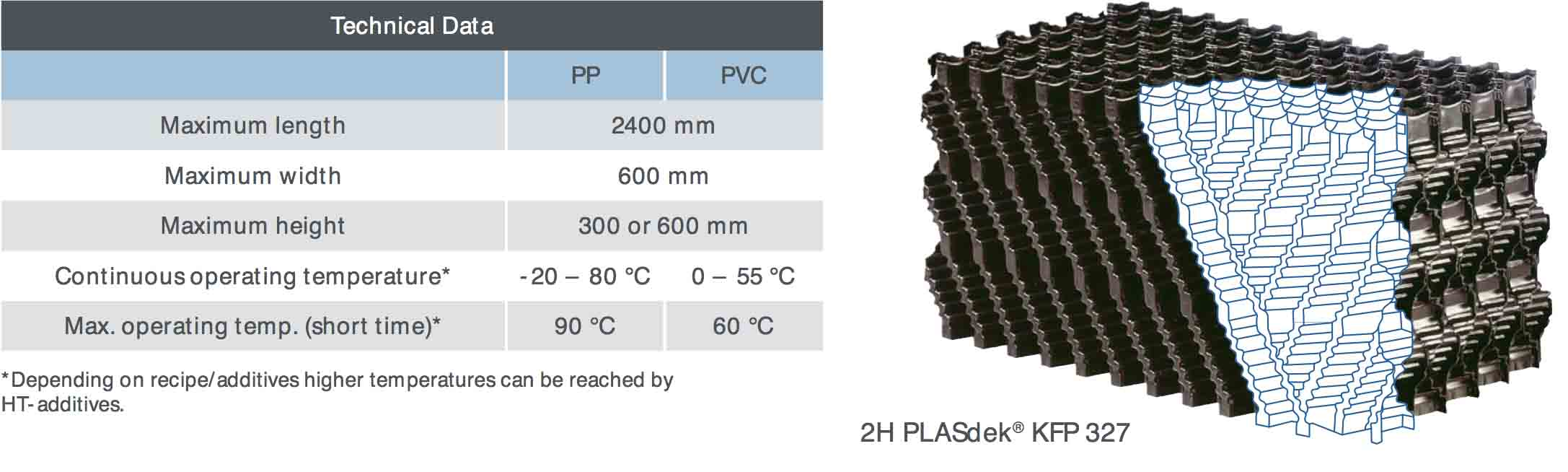 Cross Fluted Plasdek2